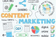 Is Content Marketing Here to Stay?