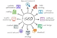 Top 5 Things People Forget About Local SEO