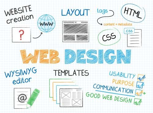 Using Web Design to Maximize SEO Efficiency
