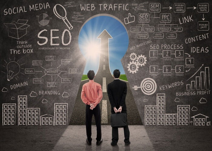 SEO Benefits To Small Business in San Diego, CA.