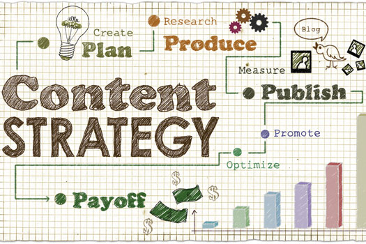Content Strategy Tips in San Diego, CA