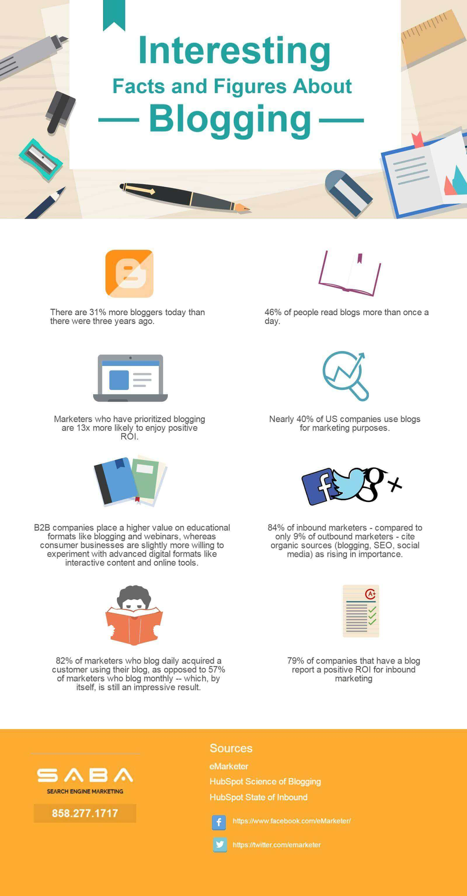 interesting-facts-and-figures-about-blogging