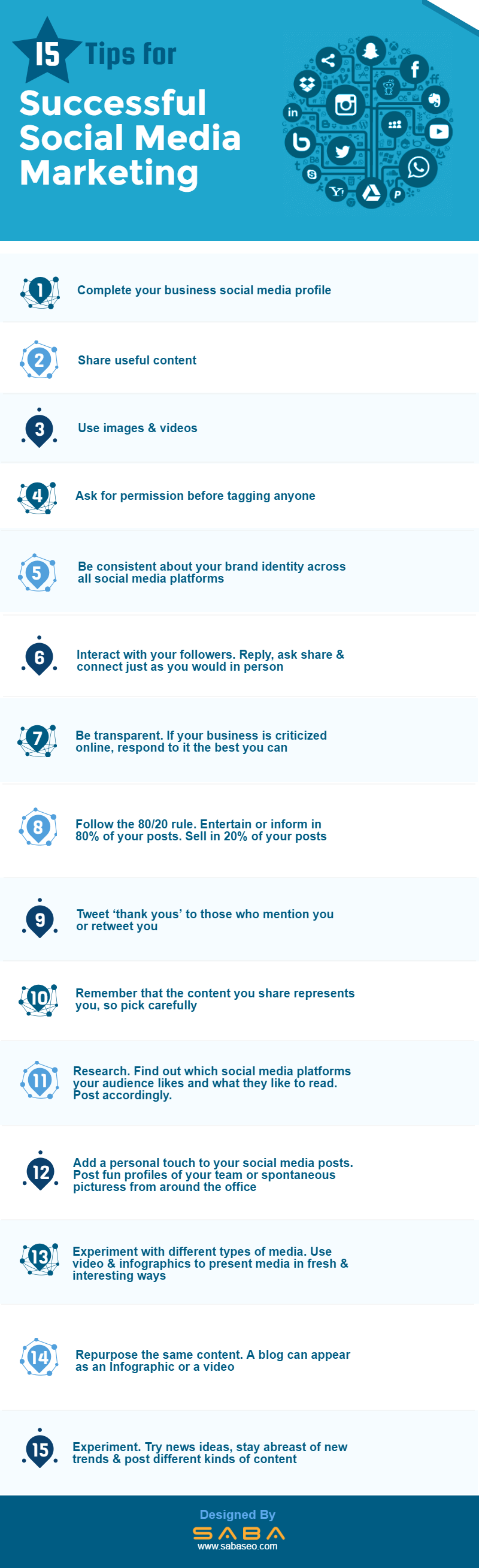 Social Media Best Kept Secrets infographic in san diego, ca