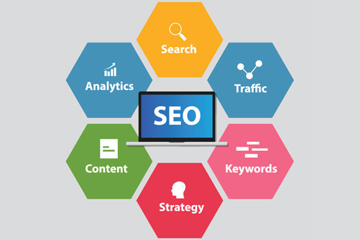 Off Page Strategies for Successful SEO Campaign in San Diego, CA
