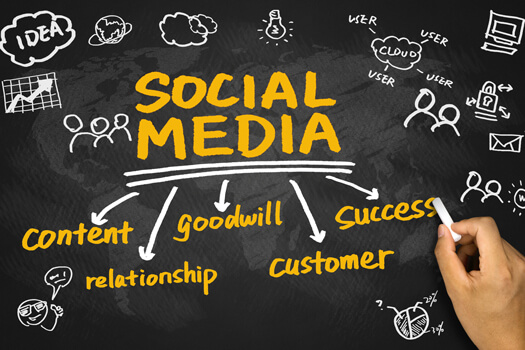 Social Media Success in San Diego, CA