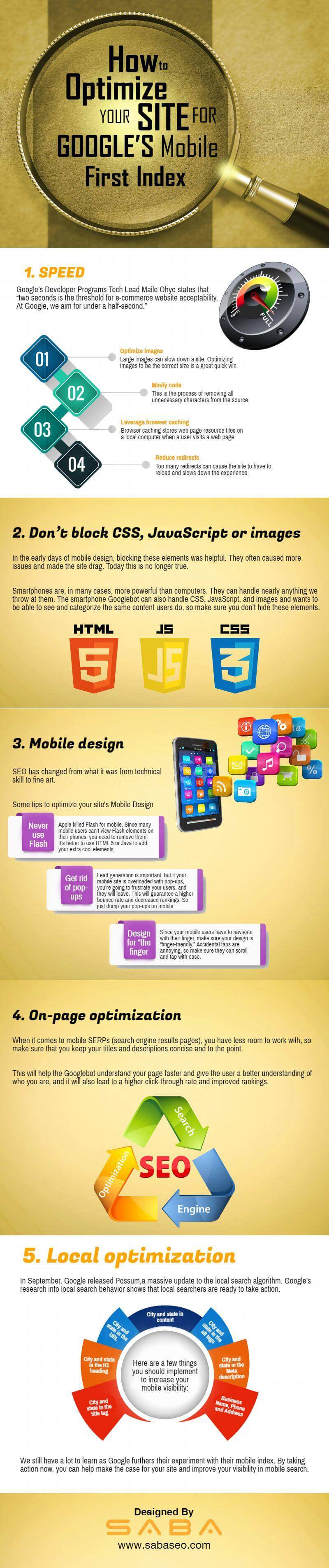 SEO Mobile Infographic