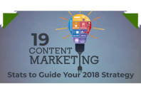 19 Content Marketing Stats to Guide Your 2018 Strategy [Infographic]