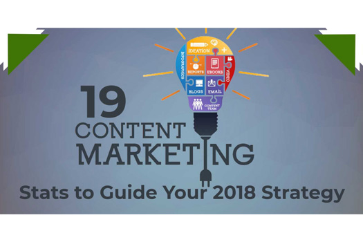 Content Marketing Infographics in San Diego, CA
