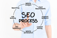 4 Ways Google Is Simplifying the SEO Process