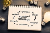 7 Tips for Optimizing Content for Your Business Website