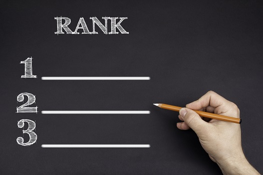 Google's Top Ranking Factors Be in 2020 in San Diego, CA