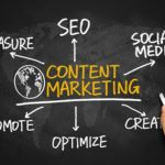 Ways to Increase Your Content Marketing Productivity