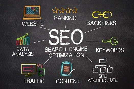 Is SEO So Important in San Diego, CA