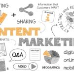 Tips for Creating High-Quality Content for Social Media