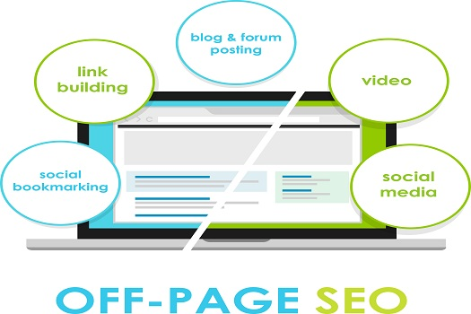 important Facts about Off-Page SEO in San Diego, Ca