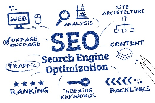 SEO Hacks You Should Know In 2020 in San Diego, CA