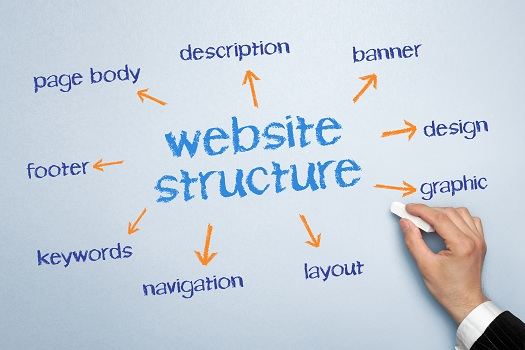 Is Website Structure So Important for SEO in San Diego, CA
