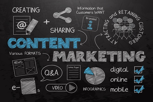 Is Content Marketing the Right for Your Business in San Diego, CA
