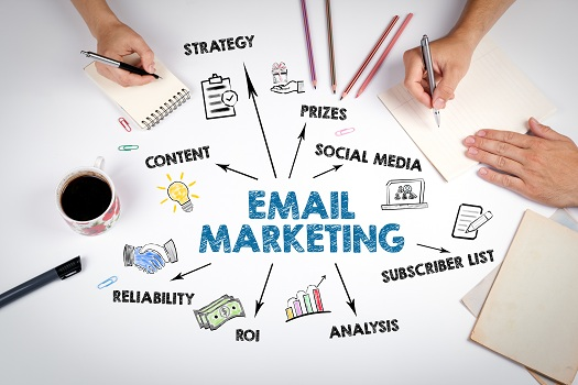 Why Email Marketing Remains Relevant in San Diego, CA