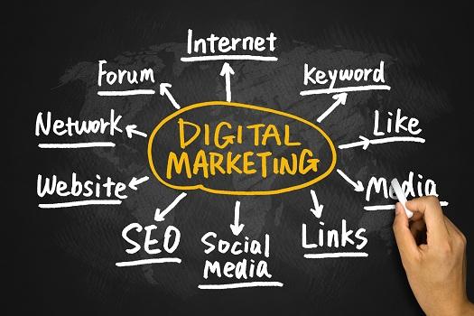 Digital Marketing Defined in San Diego, CA