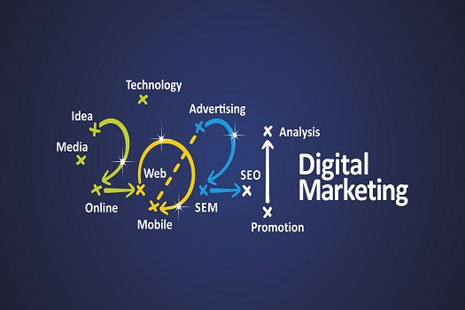 Reasons You Need a Digital Marketing Strategy in 2021 in San Diego, CA